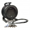 Klotz C12/4M25 Compact Cable System