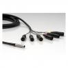 DPA microphones DAO5120