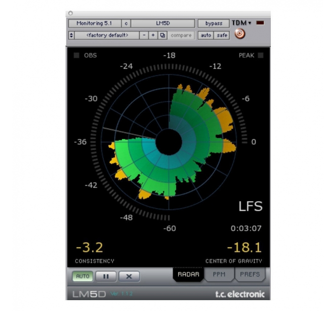 TC ELECTRONIC LM5D Loudness Meter for TDM/Pro Tools