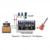 Radial TriMode